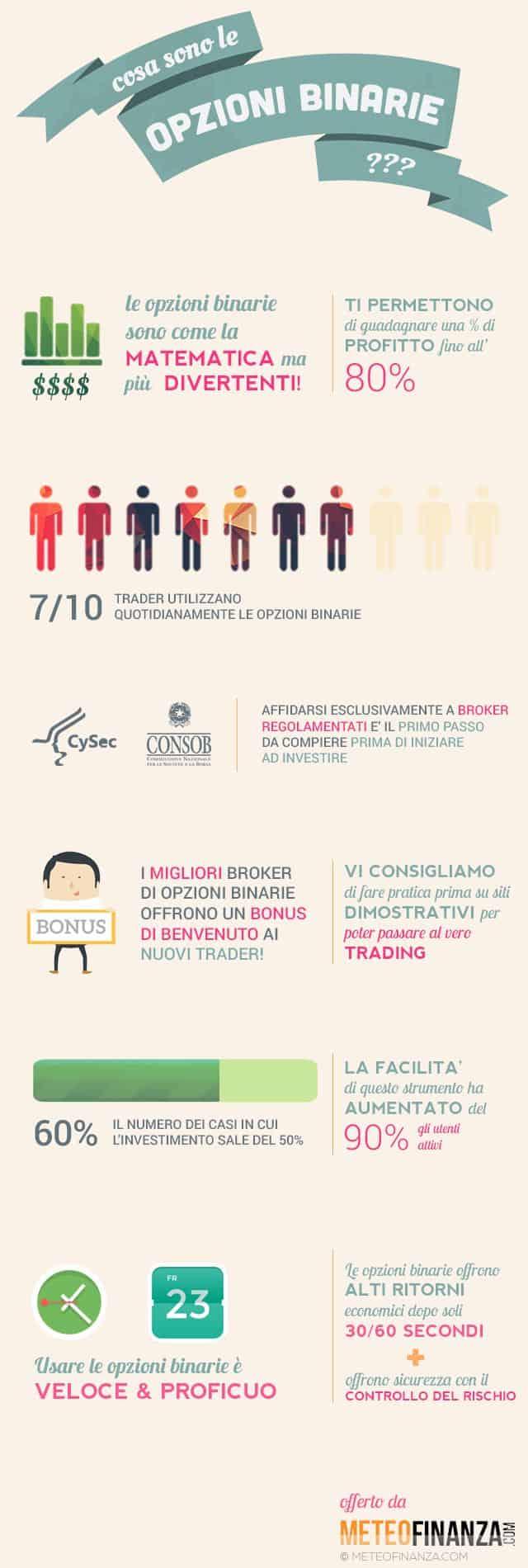 OpzioniBinarie-Copyright