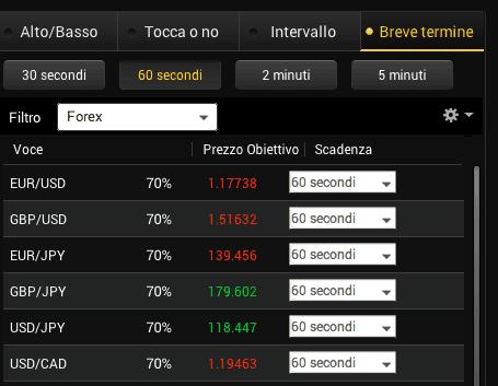 Trading con le Opzioni a 60 secondi