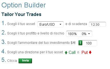 Investire con le Opzioni Binarie Builder