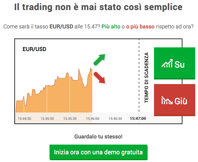 Video forex le iene