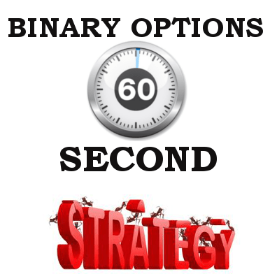 Pattern Trading Opzioni Binarie 60 secondi
