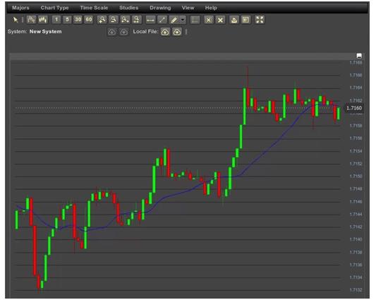 esempio-investimento-opzioni-binarie-50-periodi