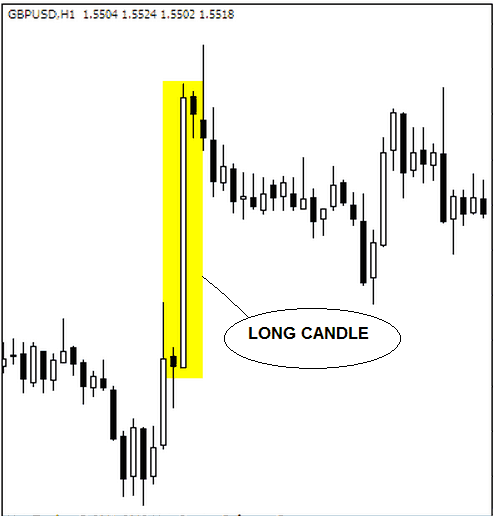 long-candle