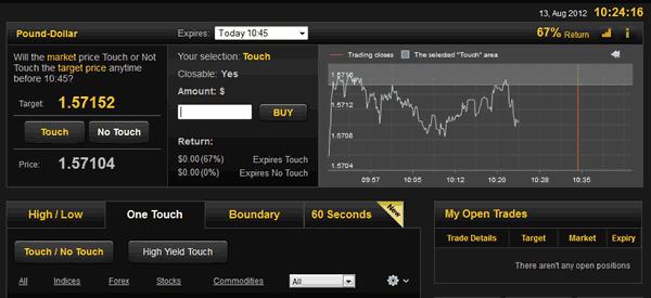 tecniche-trading-binario