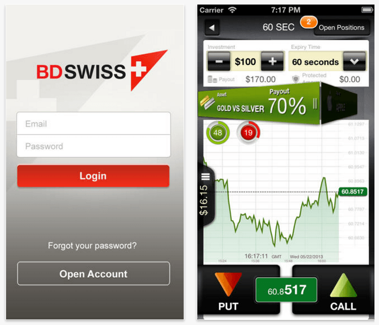 bdswiss-trading-mobile-app