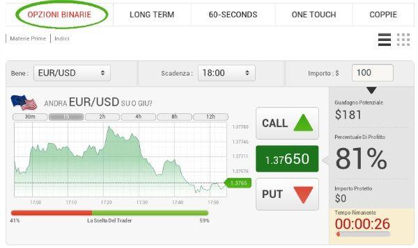 Banc de swiss trading demo raus