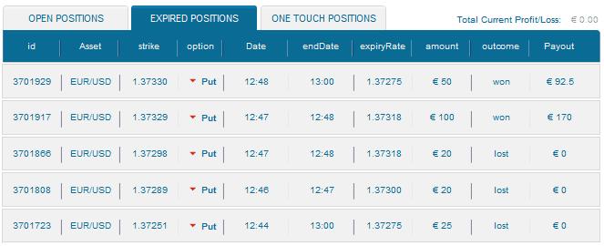 segnali-di-trading-gratuiti-Topoption