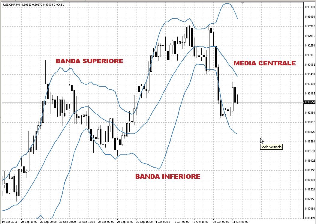 Kursus Asas Pelaburan Bursa Saham ( RM69 - Sabah Forex