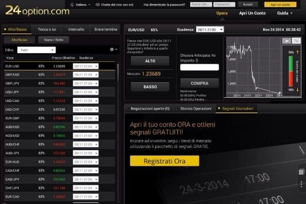 Piattaforma di trading 24option