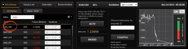 Piattaforma broker 24option