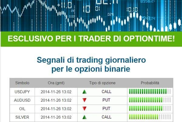 Best 60 second binary options trading demo account free