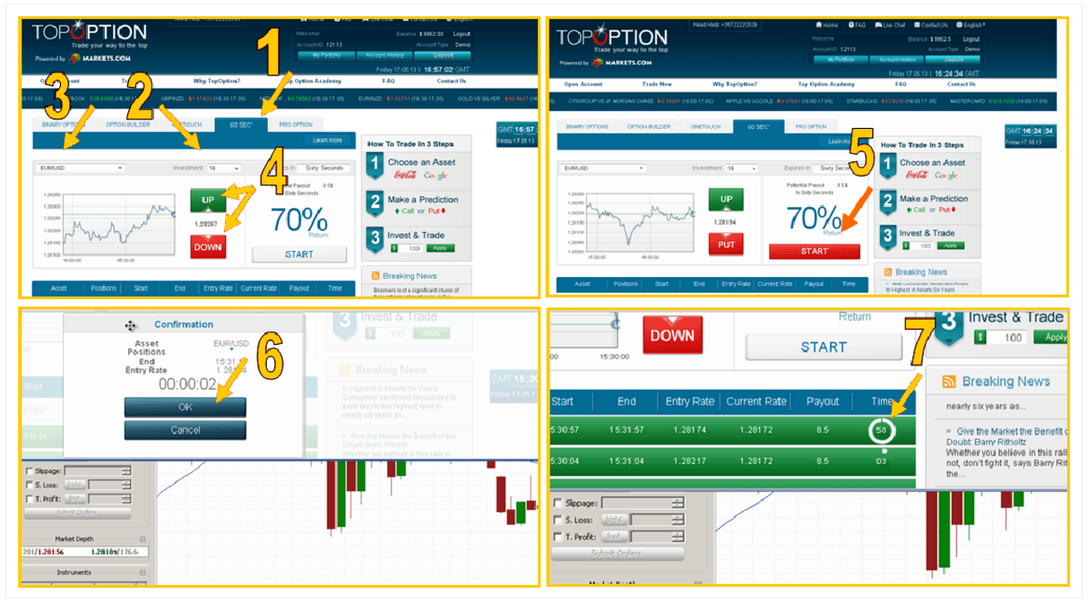 Best forex charting software mac