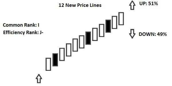Candlestick 12 New Price Lines