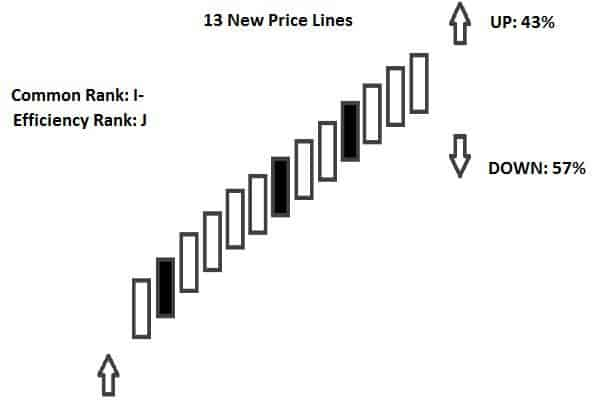 Candlestick 13 New Price Lines