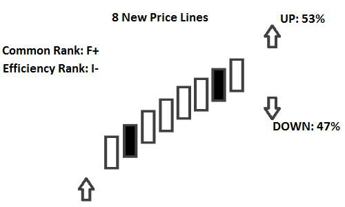 Candlestick 8 New Price Lines