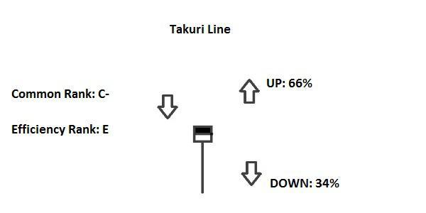 Candlestick Takuri Line