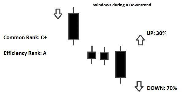 Candlestick Windows