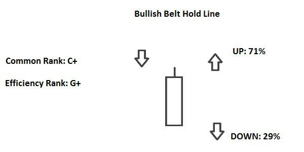 Cnadlestick Belt Hold Line