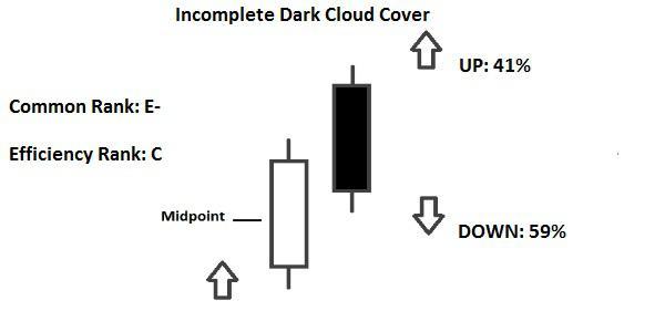 candelstick incomplete Dark Cloud