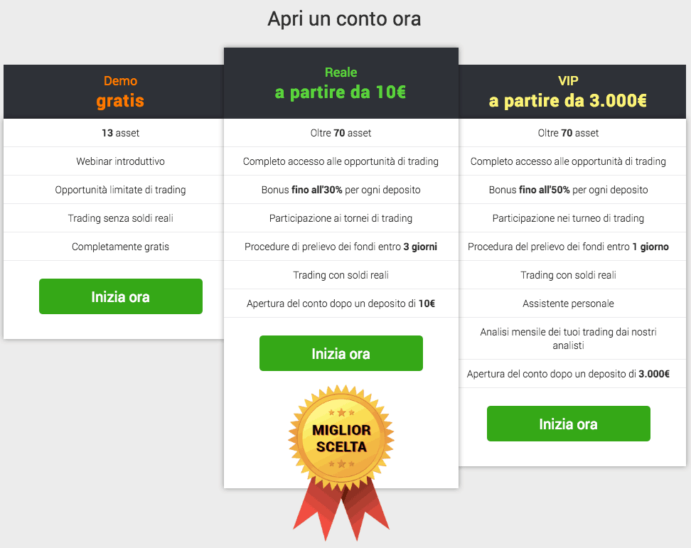 Con iq option