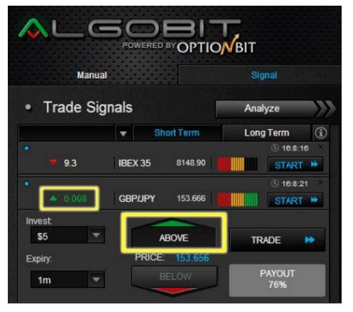 Robot Algobit funziona o truffa ? Demo e download robot opzioni binarie