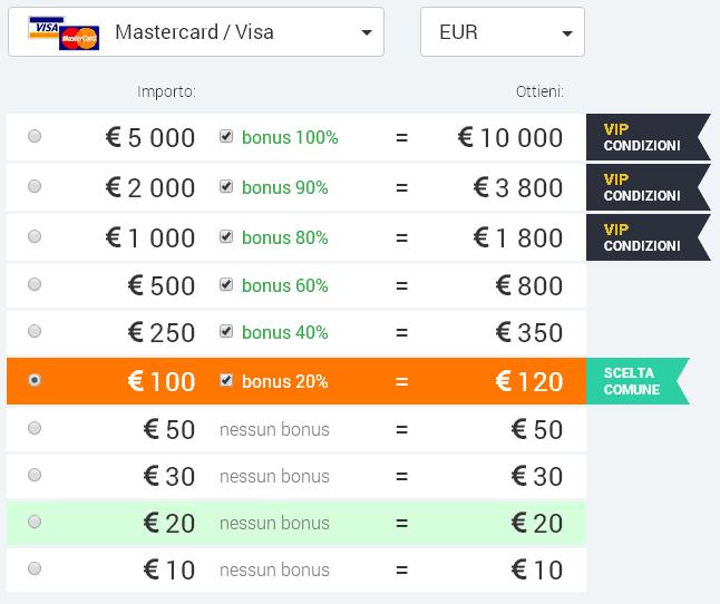 Iq option 100 bonus auszahlen