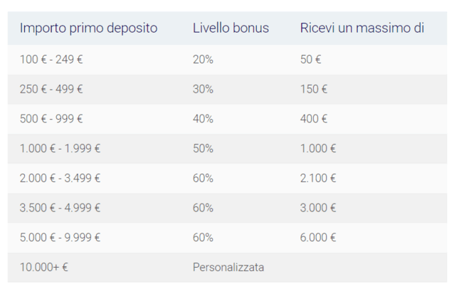 broker-xtrade-bonus