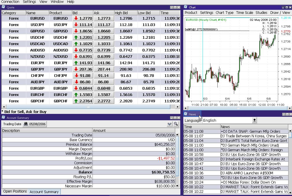 piattaforma-markets
