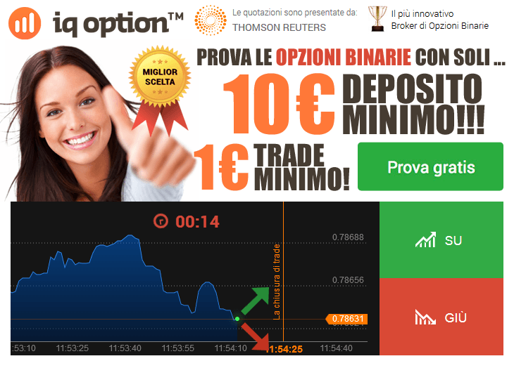 IQOption - 10 € Minimum Deposit and Free Demo Account