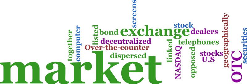 Over-the-counter-derivati