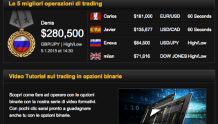 Glossario del Trading di Opzioni Binarie