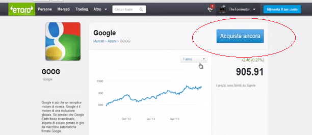 azioni-google-etoro-acquisto