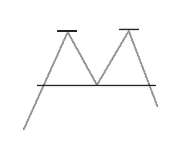 grafico-doppio-picco
