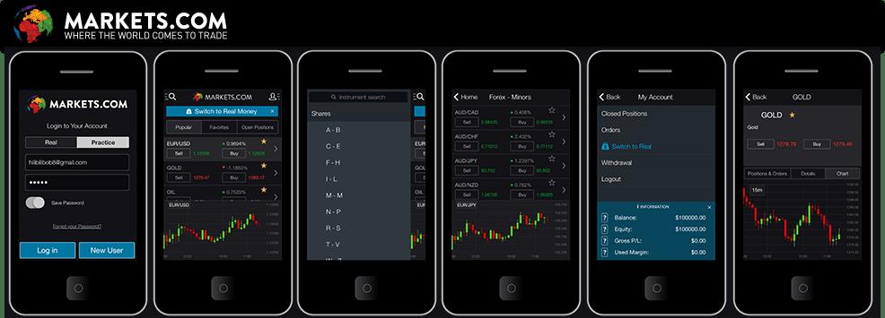 Piattaforma di trading binario con pico deposito iniziale