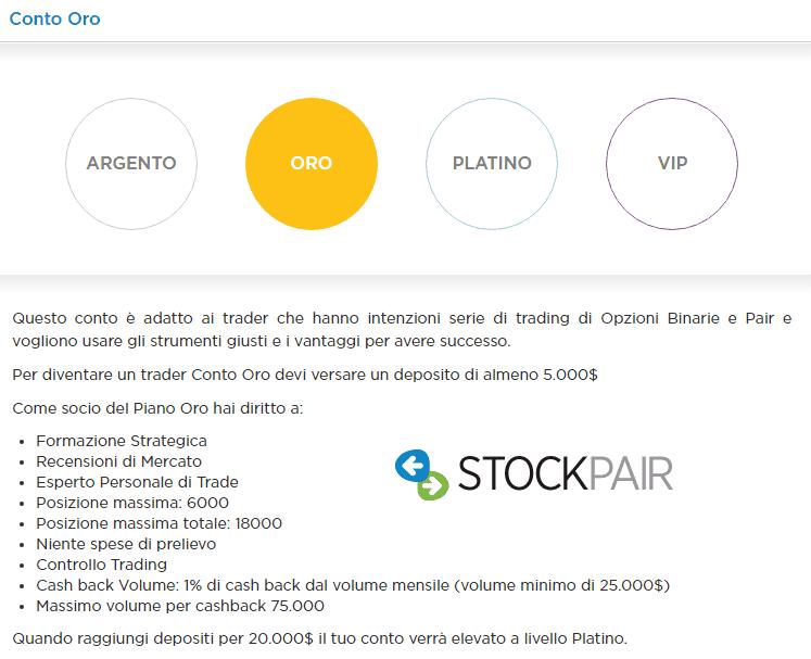 Stockpair: recensioni – opinioni – demo