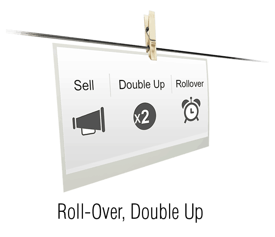 What does rollover mean in binary options