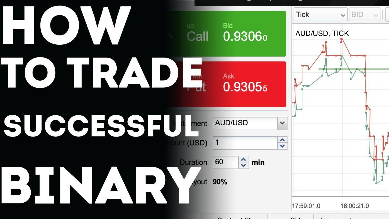 How to trade binary trading