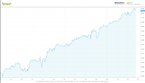 Social trading e copy trader eToro funziona? Opinioni