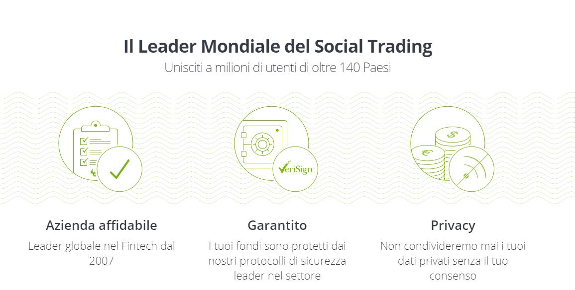 etoro-social trading