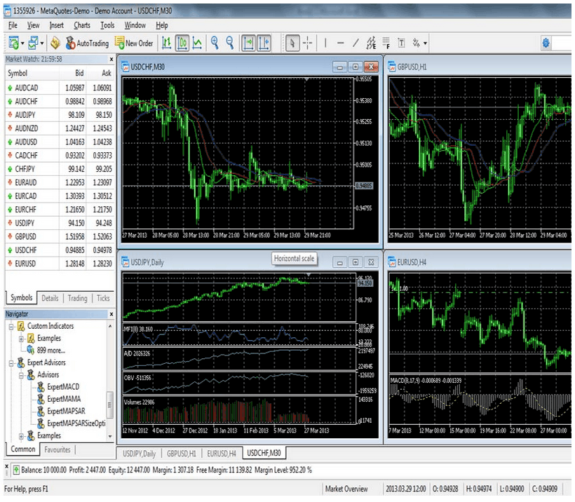 forex tsd elite section