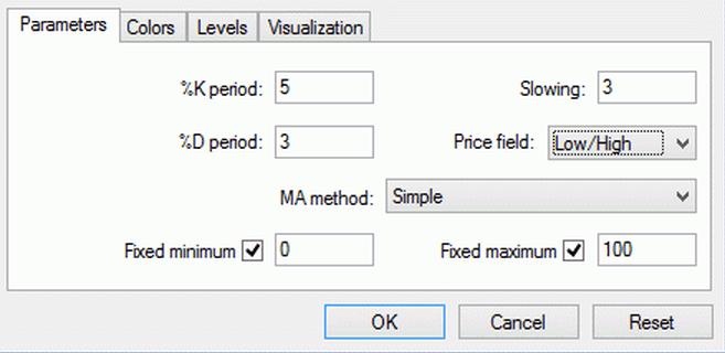 oscillatore-stocastico-parametri-configurazione