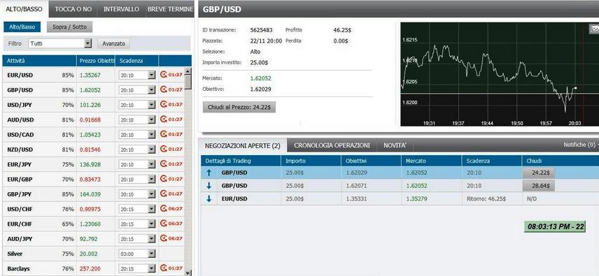 recensione-OptioFair-fare-trading