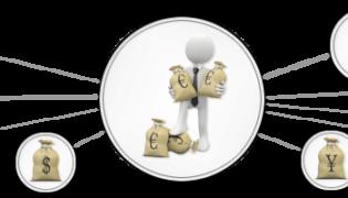 Copytrader: come funziona l'eToro copy trader