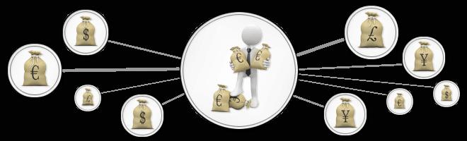 Social trading e copy trading eToro, come funziona? Guida