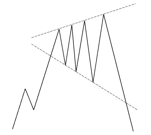 analisi-tecnica- megafono