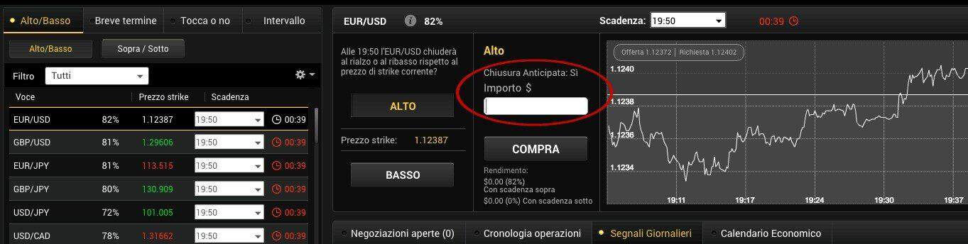 24option-importo