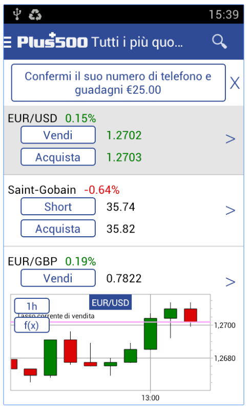 Trading mobile: opzioni binarie e Forex/CFD – App Android e iOS