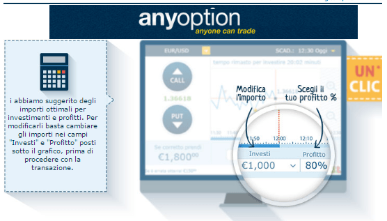 Recensione AnyOption