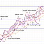 come-analizzare-giornalmente-i-mercati