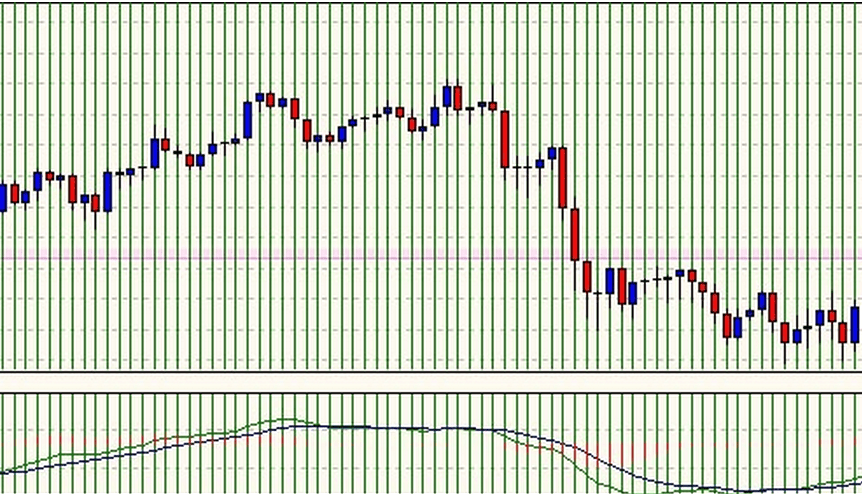 Forum analisi tecnica forex